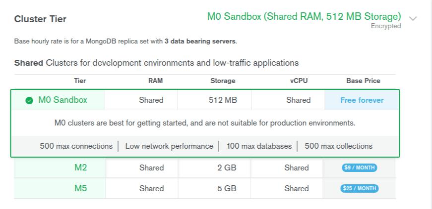 MongoDB Atlas Choose Server's Cluster Tier