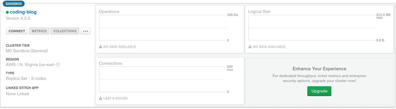 MongoDB Atlas Database Cluster Dashboard Page